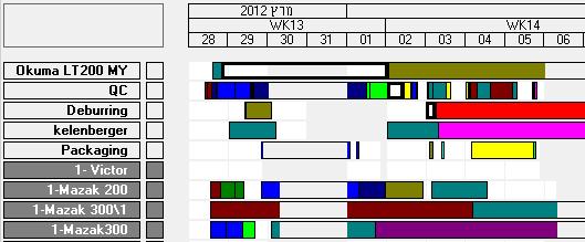 לוח תכנון קומפקטי